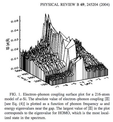 Electron-phonon coupling for a-Si. http://plato.phy.ohio.edu/~drabold/pubs/113.pdf