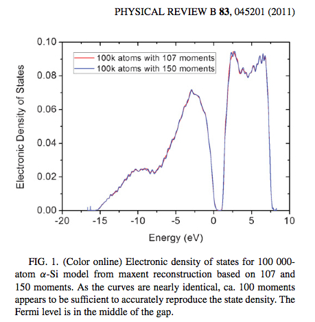 Density of states for 100,000 atom model of a-Si. http://plato.phy.ohio.edu/~drabold/pubs/164.pdf