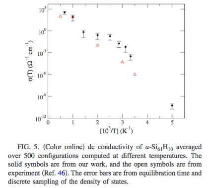Temperature-dependent onductivity of a-Si: experiment and theory. http://plato.phy.ohio.edu/~drabold/pubs/135.pdf