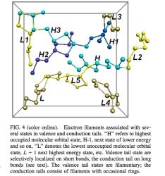 Edge states in amorphous silicon. http://plato.phy.ohiou.edu/~drabold/pubs/144.pdf