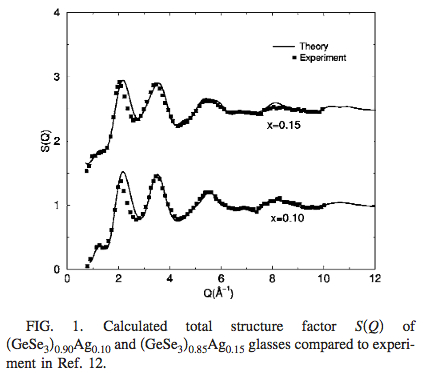 Models and experiments, solid electrolyte glasses