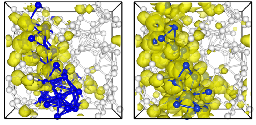 Isosurfaces of conduction in Cu-doped alumina. www.phy.ohiou.edu/~drabold/pubs/218.pdf