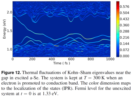 Response of photoexicted Kohn-Sham states in amorphous Se. http://plato.phy.ohio.edu/~drabold/pubs/205.pdf